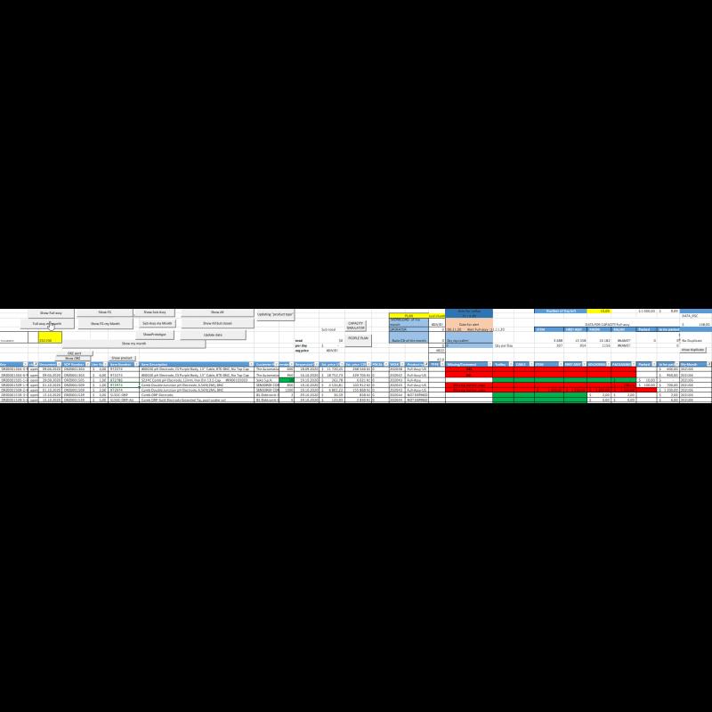 Calcul de charge de l'atelier Excel VBA