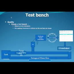 PH and Redox probe lifespan tester