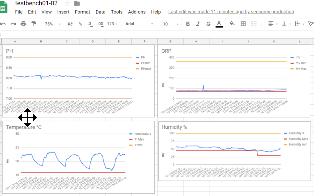 Rapport de durée de vie de sonde pH et RedOX